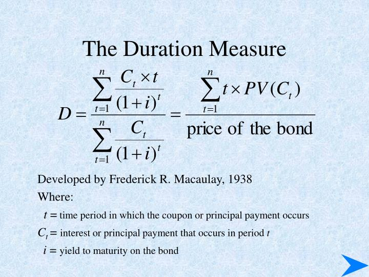 The Duration Measure