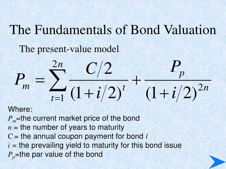 The fundamentals of bond valuation