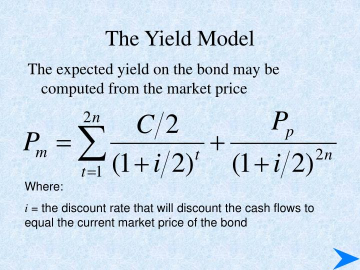 The Yield Model
