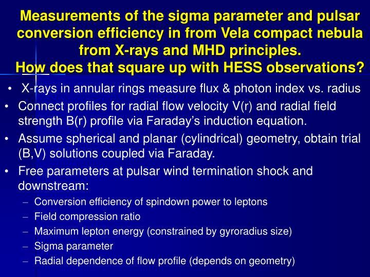 X-rays in annular rings measure flux & photon index vs. radius
