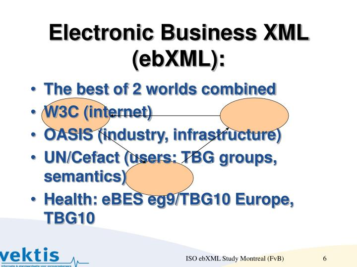 Electronic Business XML (ebXML):