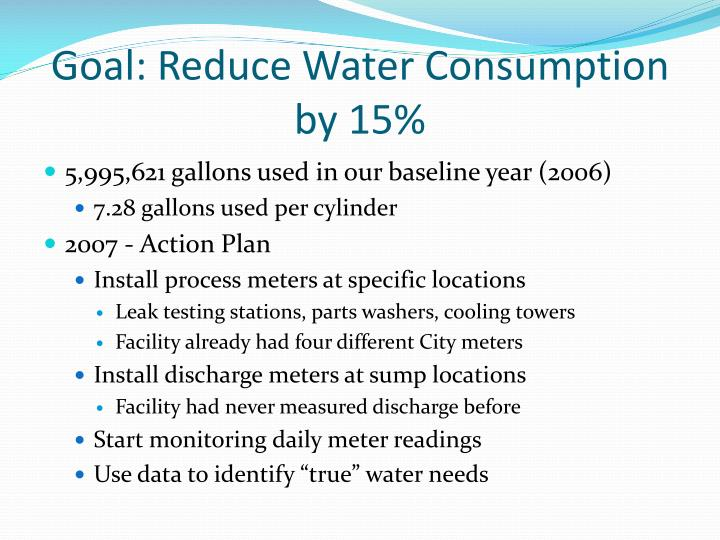 Goal: Reduce Water Consumption by 15%