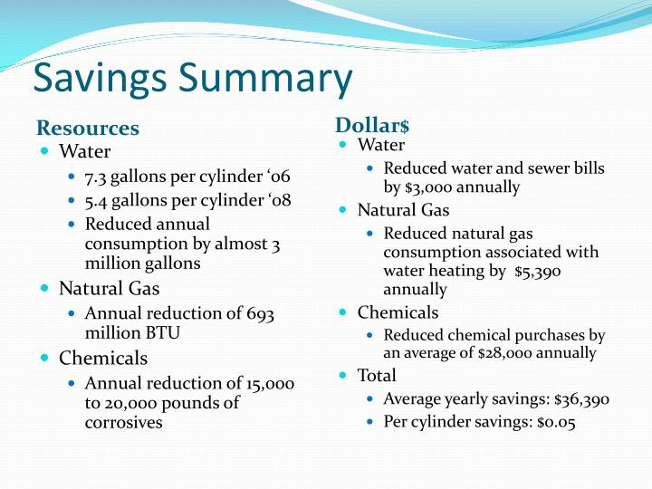 Savings Summary