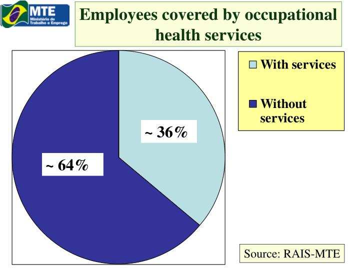 Employees covered by occupational health services
