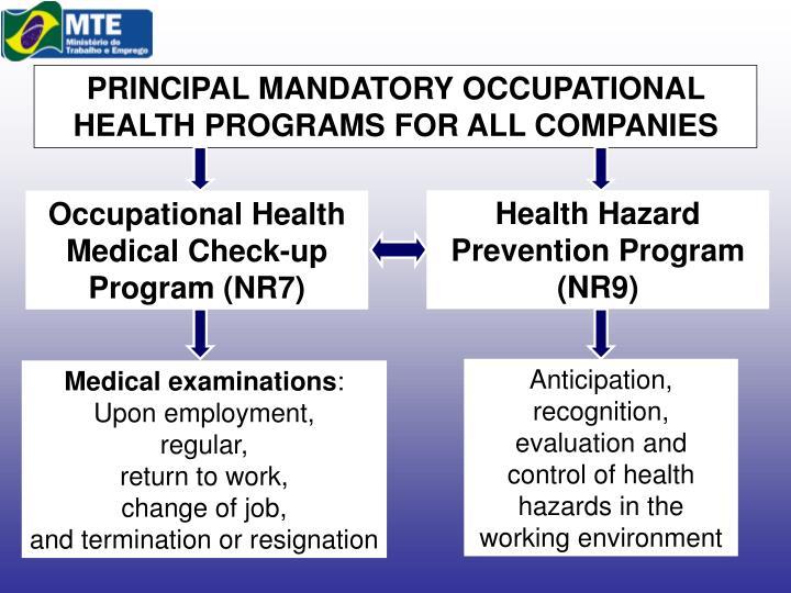 Health Hazard Prevention Program