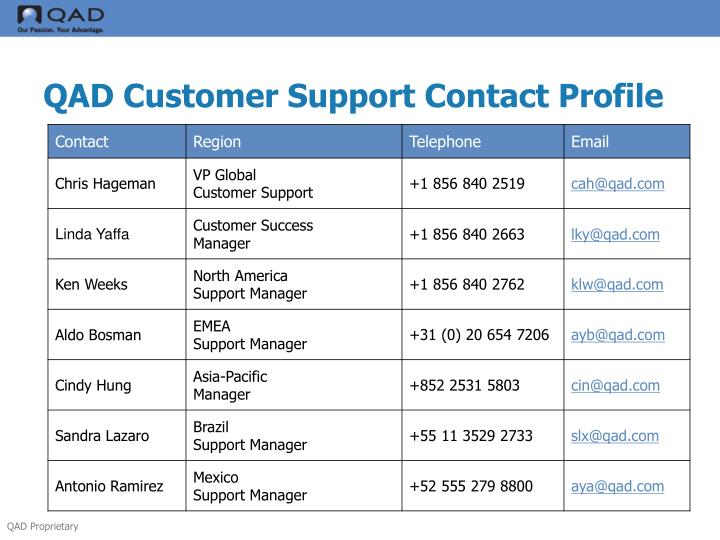 QAD Customer Support Contact Profile