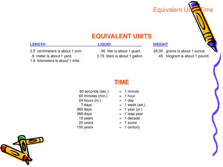 Equivalent Units/Time
