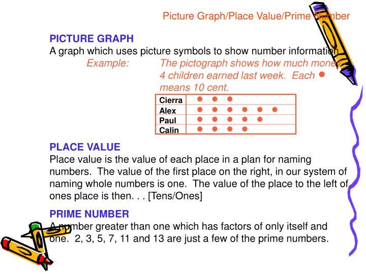 Picture Graph/Place Value/Prime Number