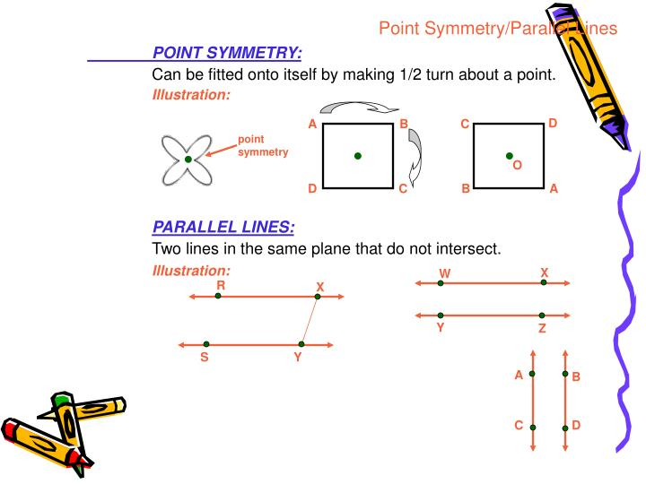 Point Symmetry/Parallel Lines