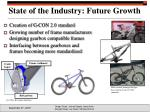 state of the industry future growth