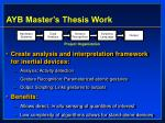ayb master s thesis work