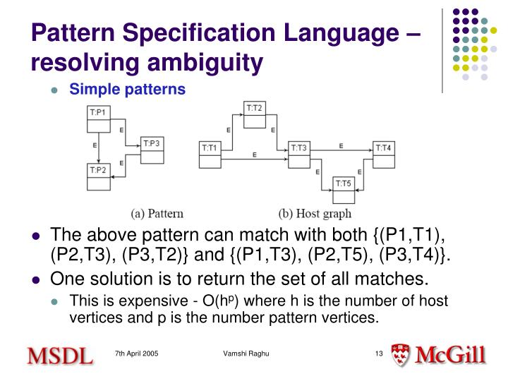 Pattern Specification Language – resolving ambiguity