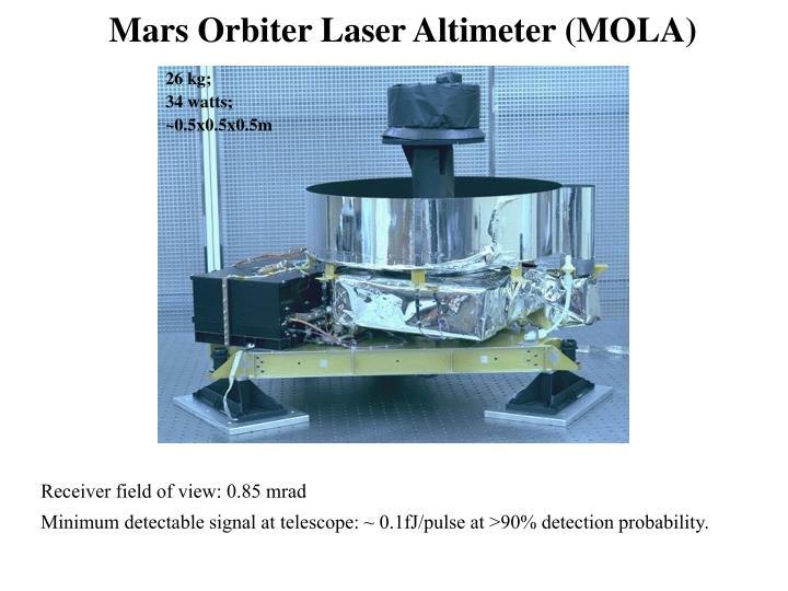 Mars Orbiter Laser Altimeter (MOLA)