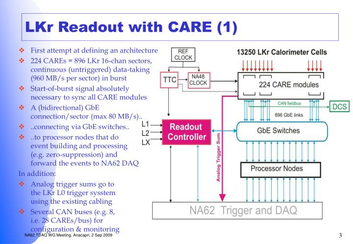 Lkr readout with care 1