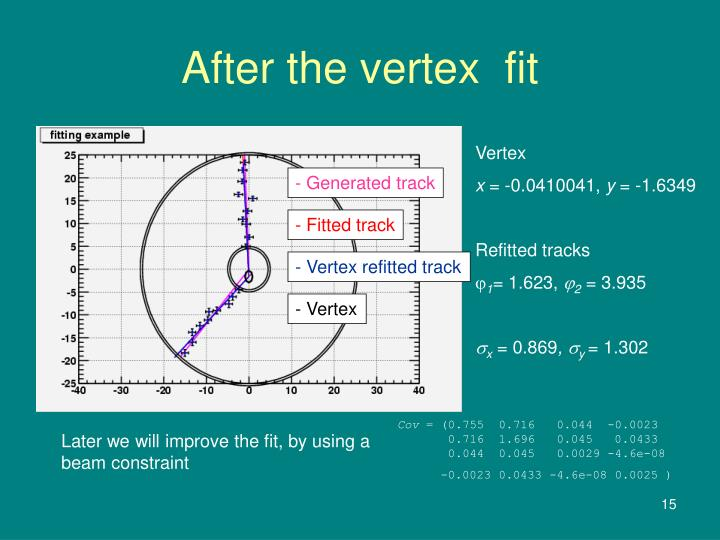 After the vertex  fit