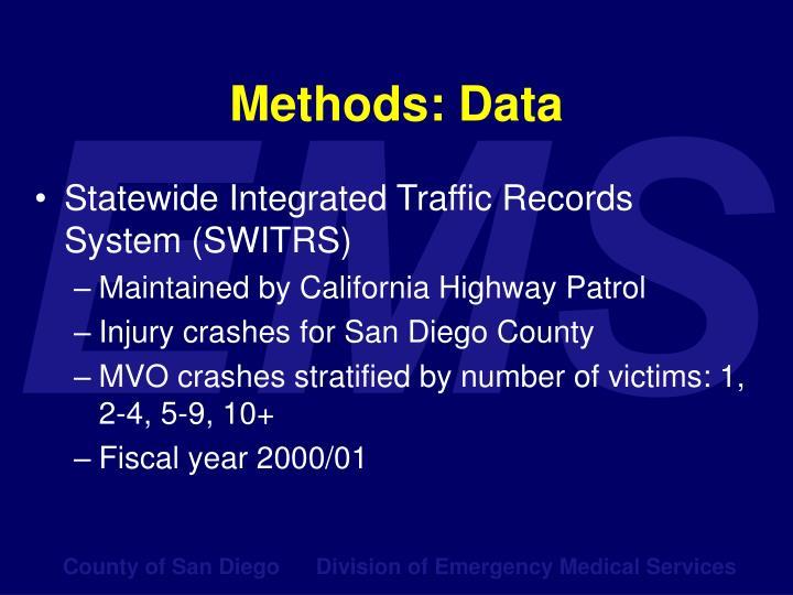 Methods: Data