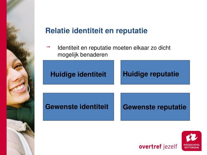Relatie identiteit en reputatie