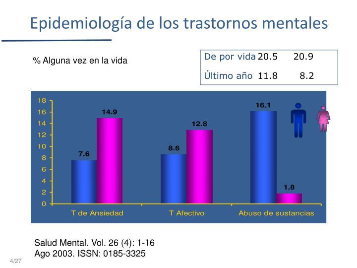 Epidemiología de los trastornos mentales