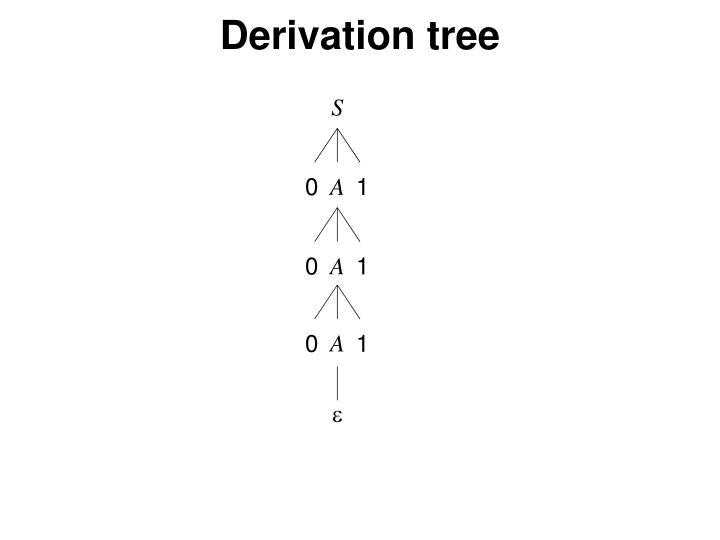 Derivation tree