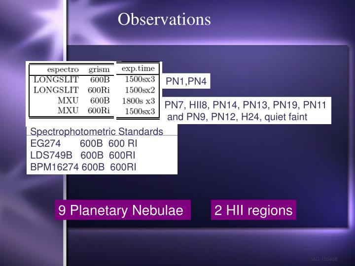 Spectrophotometric Standards