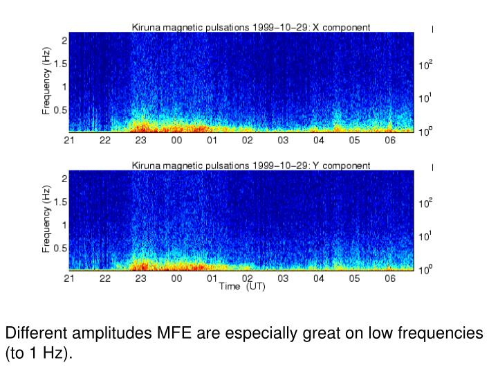 Different amplitudes MFE are especially great on low frequencies