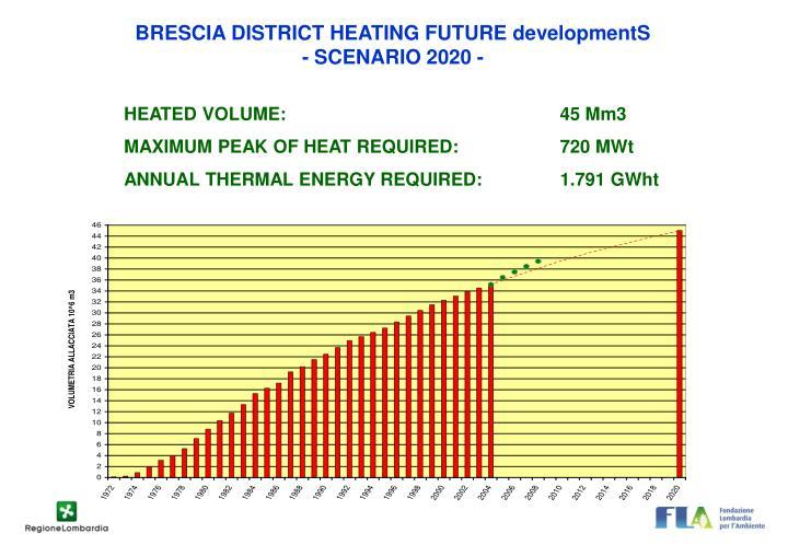 BRESCIA DISTRICT HEATING FUTURE developmentS