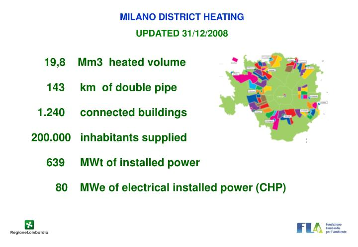 MILANO DISTRICT HEATING