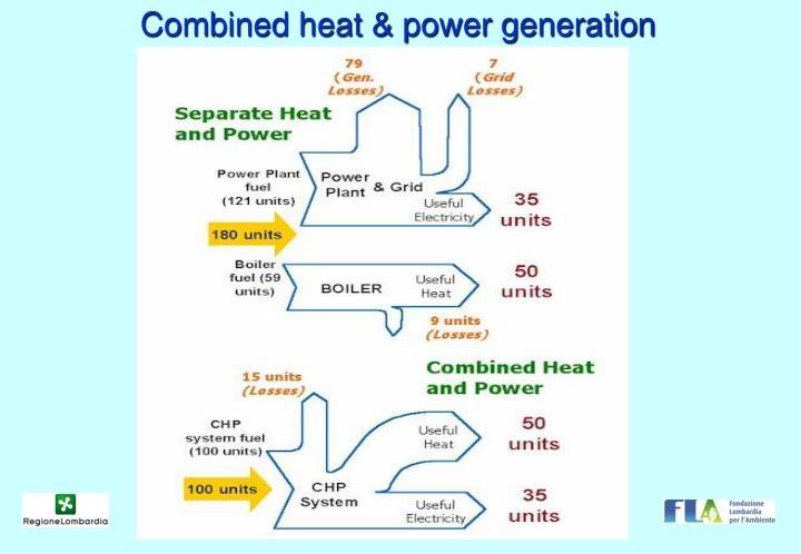 Combined heat & power generation