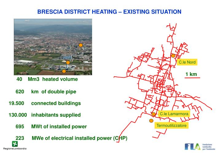 BRESCIA DISTRICT HEATING – EXISTING SITUATION