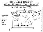 rms superposition 5 optimal movement of one structure to minimize the rms