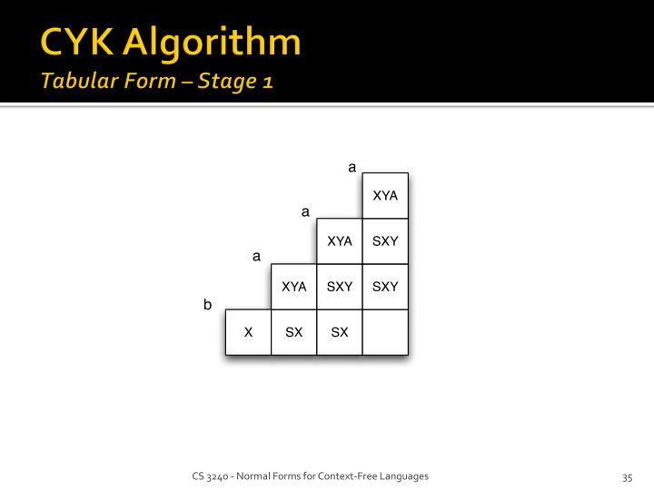CYK Algorithm