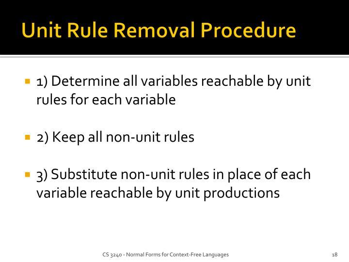 Unit Rule Removal Procedure