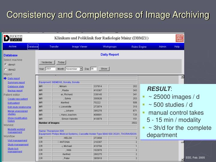 Consistency and Completeness of Image Archiving
