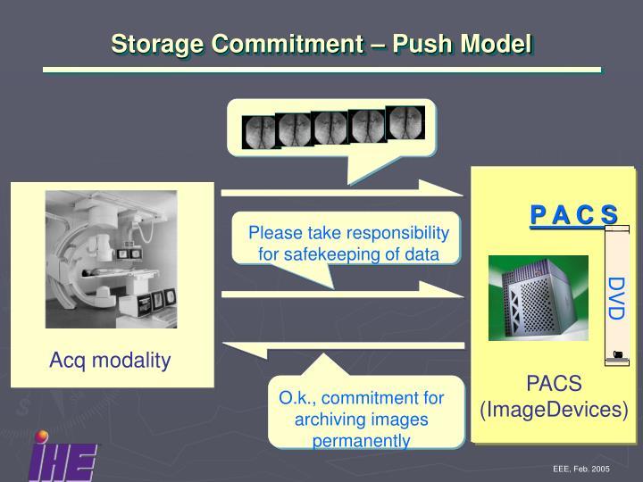 Storage Commitment – Push Model