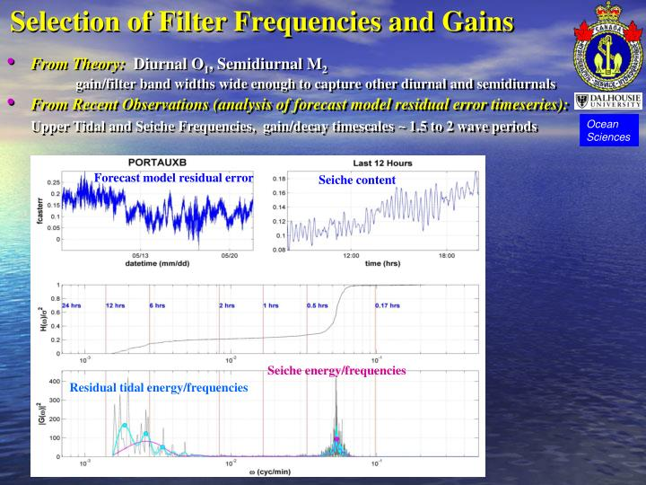 Selection of Filter Frequencies and Gains