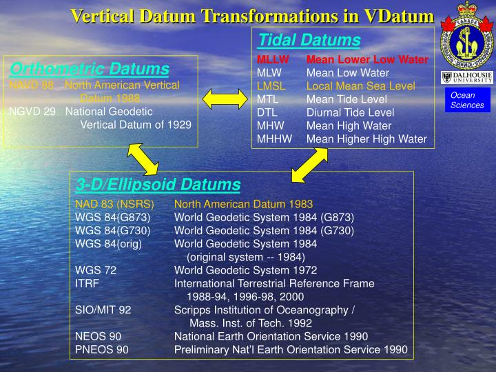 Vertical Datum Transformations in VDatum