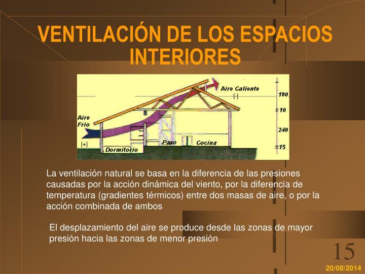 VENTILACIÓN DE LOS ESPACIOS INTERIORES