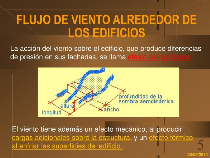FLUJO DE VIENTO ALREDEDOR DE LOS EDIFICIOS