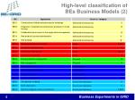 high level classification of bes business models 2