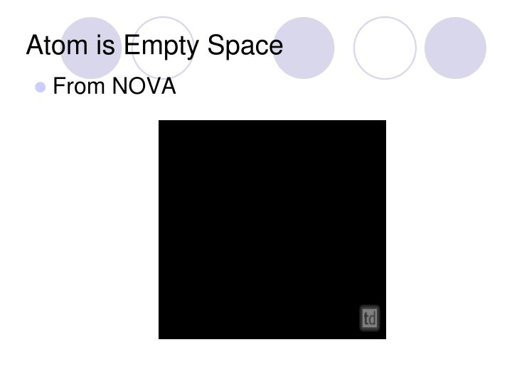 Atom is Empty Space
