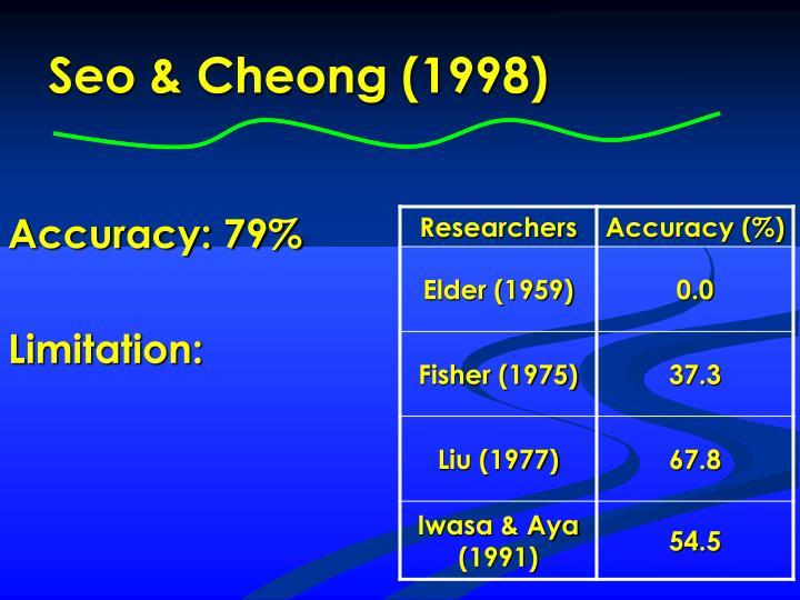 Seo & Cheong (1998)