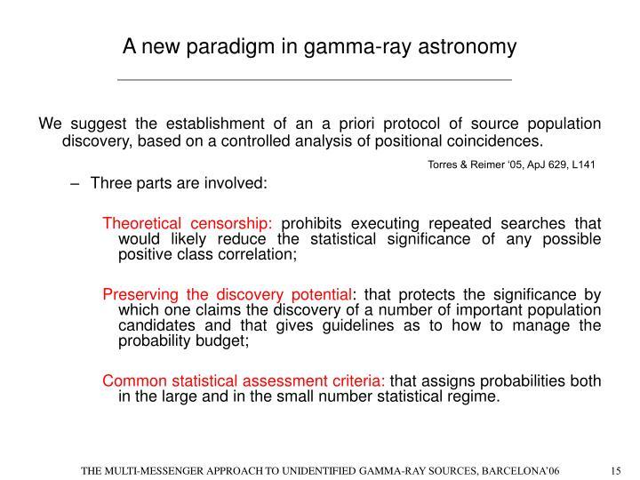 A new paradigm in gamma-ray astronomy