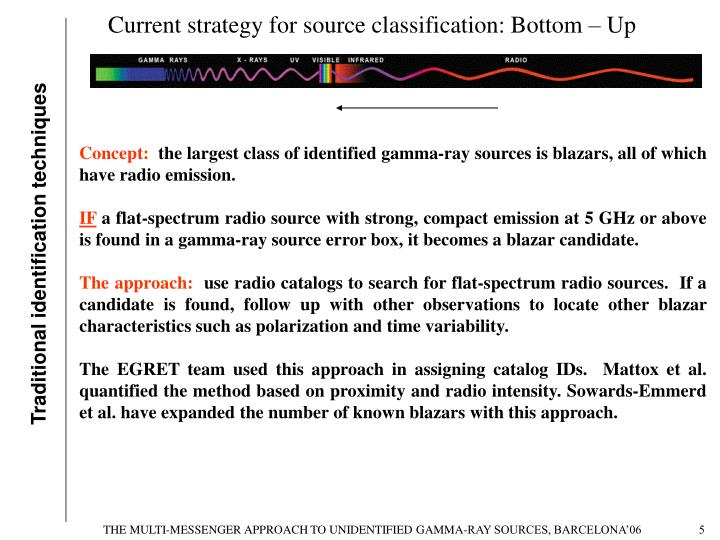Current strategy for source classification: Bottom – Up