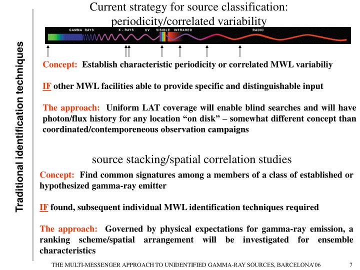Current strategy for source classification: