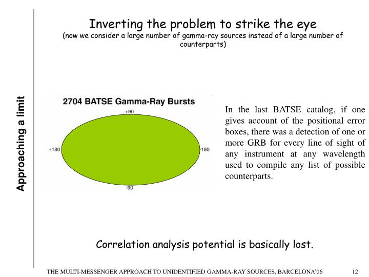 Inverting the problem to strike the eye