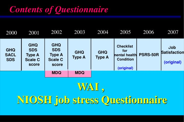 Contents of Questionnaire