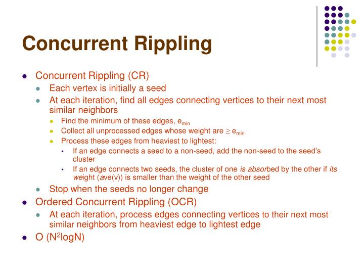 Concurrent Rippling
