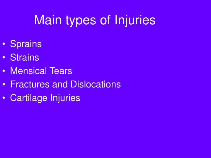 Main types of injuries