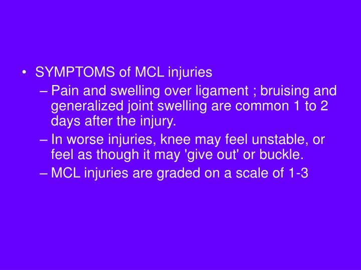 SYMPTOMS of MCL injuries