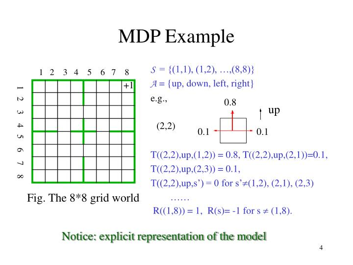 MDP Example